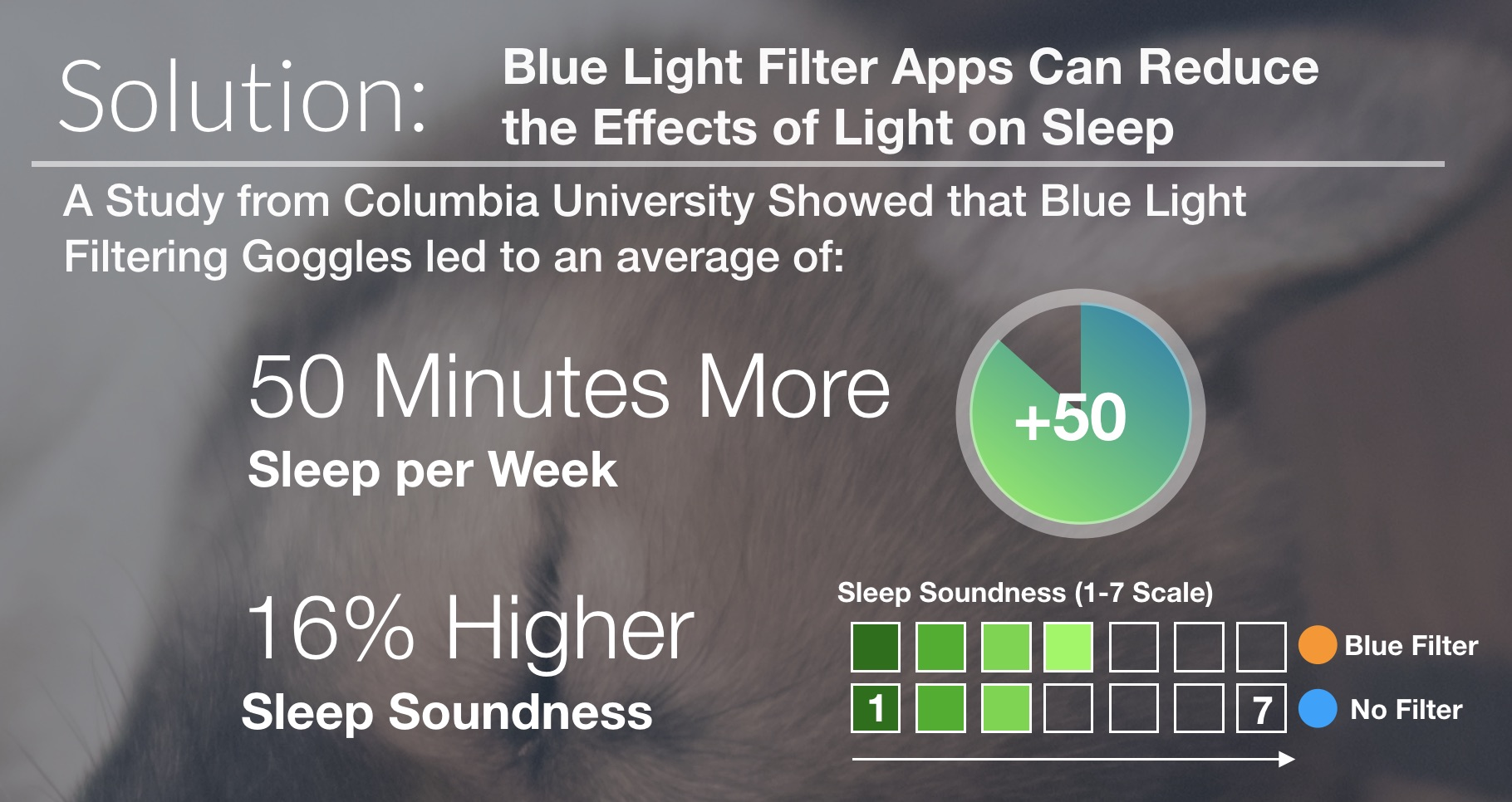 Benefits of blue light filtering apps