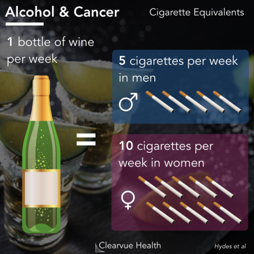 thumbnail for alcohol-cancer-women