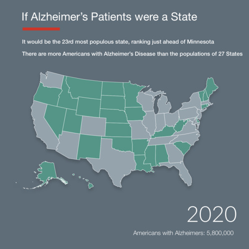 Thumbnail for if Alzheimer's Patients were a State
