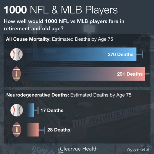 thumbnail for baseball-vs-football-health