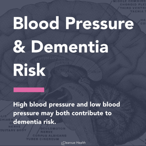 thumbnail for blood-pressure-dementia