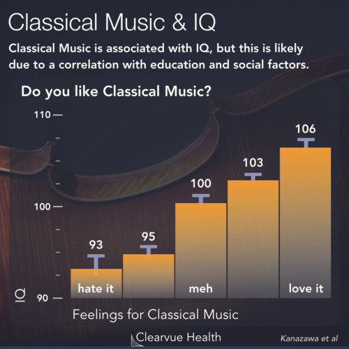 thumbnail for classical-music-intelligence