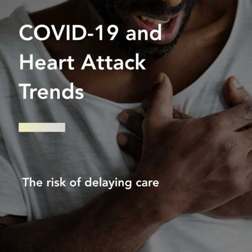 thumbnail for covid-heartattack