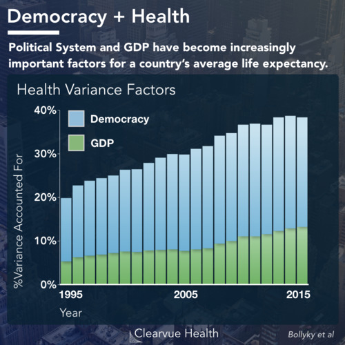 thumbnail for democracy-health