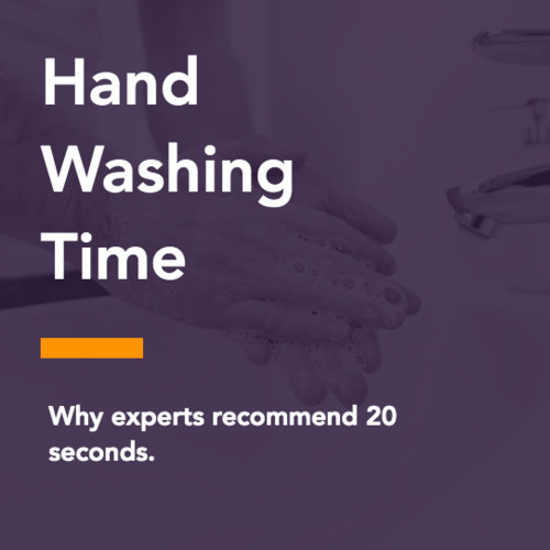 thumbnail for handwash-time