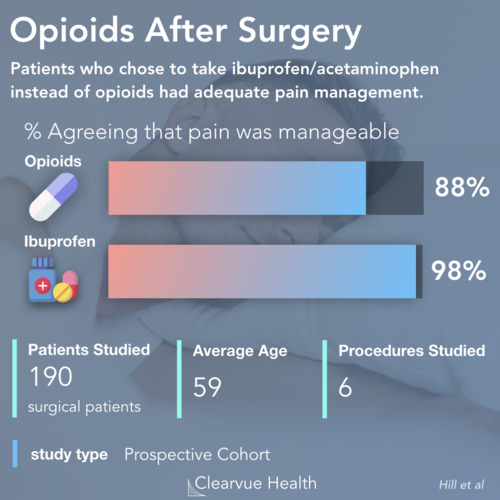 thumbnail for opioid-free-surgical-recovery
