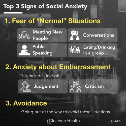 thumbnail for socialanxietysigns