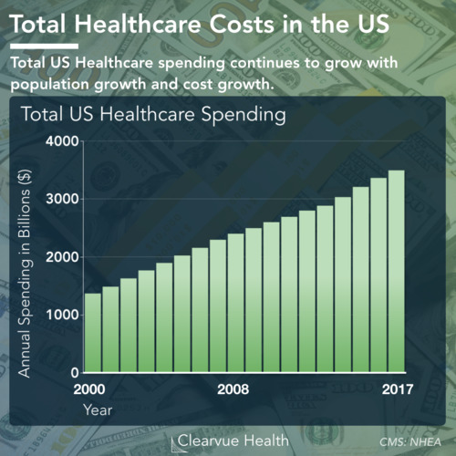 thumbnail for us-healthcare-spending