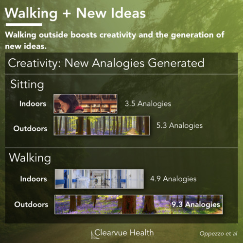 thumbnail for walking-thinking