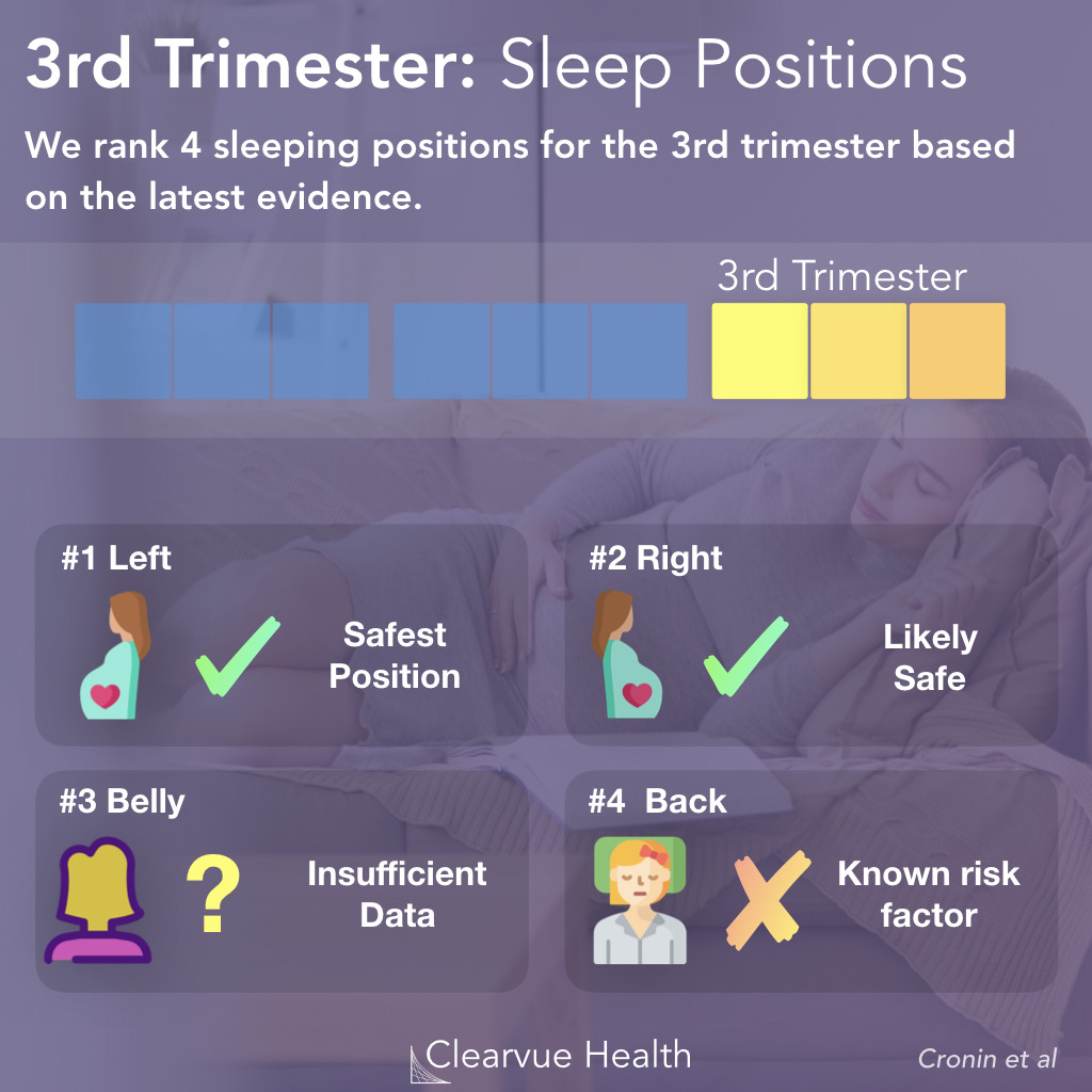 4 Charts 3rd Trimester Sleeping Positions Ranked Visualized Science