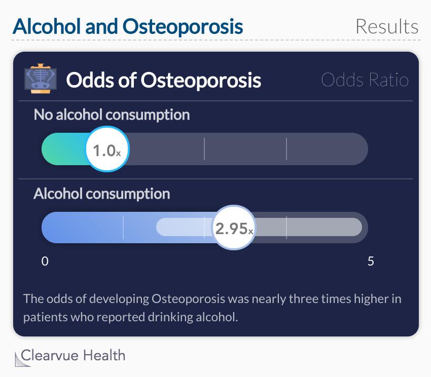 Alcohol and Osteoporosis: Alcohol and Osteoporosis