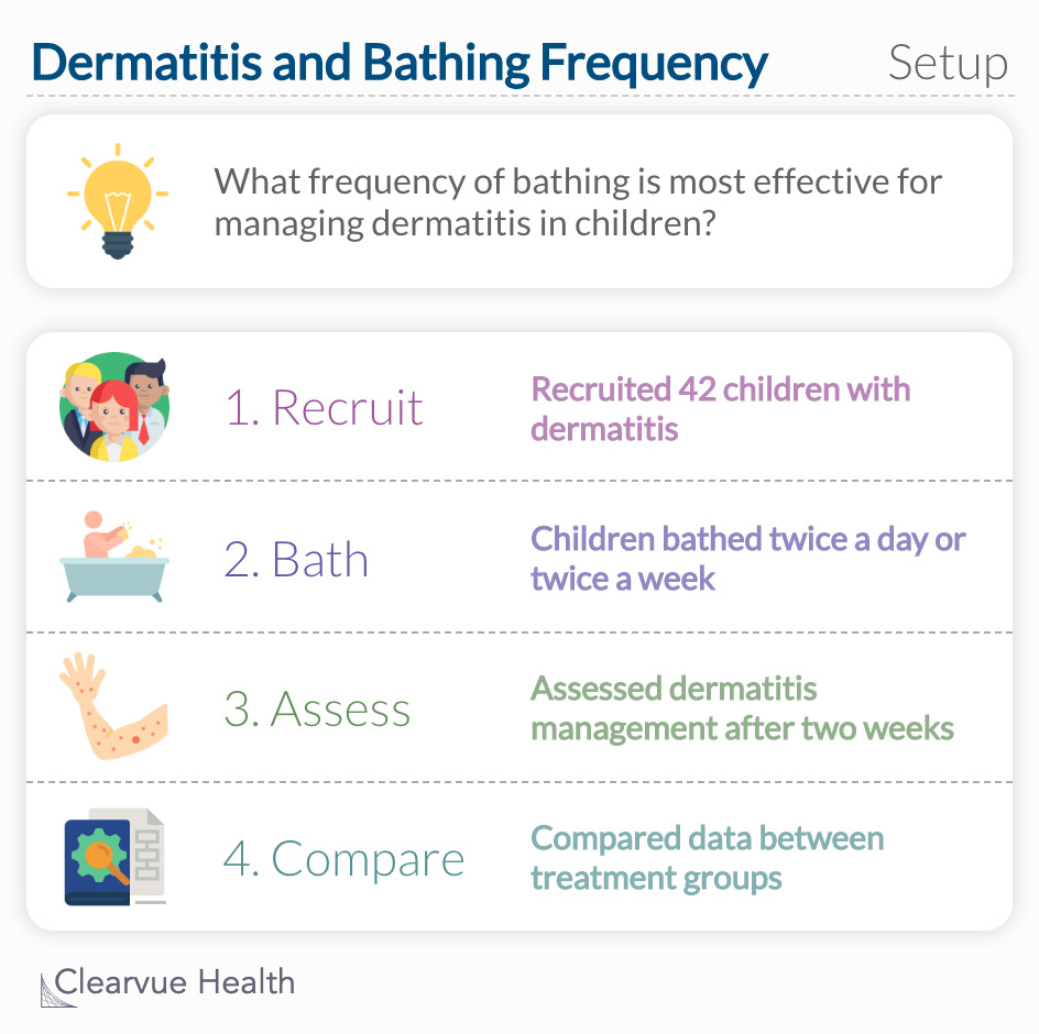 What frequency of bathing is most effective for managing dermatitis in children?