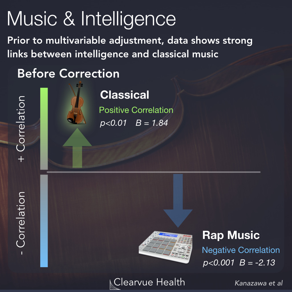 Does Listening to Classical Music Mean You're Smart? Not