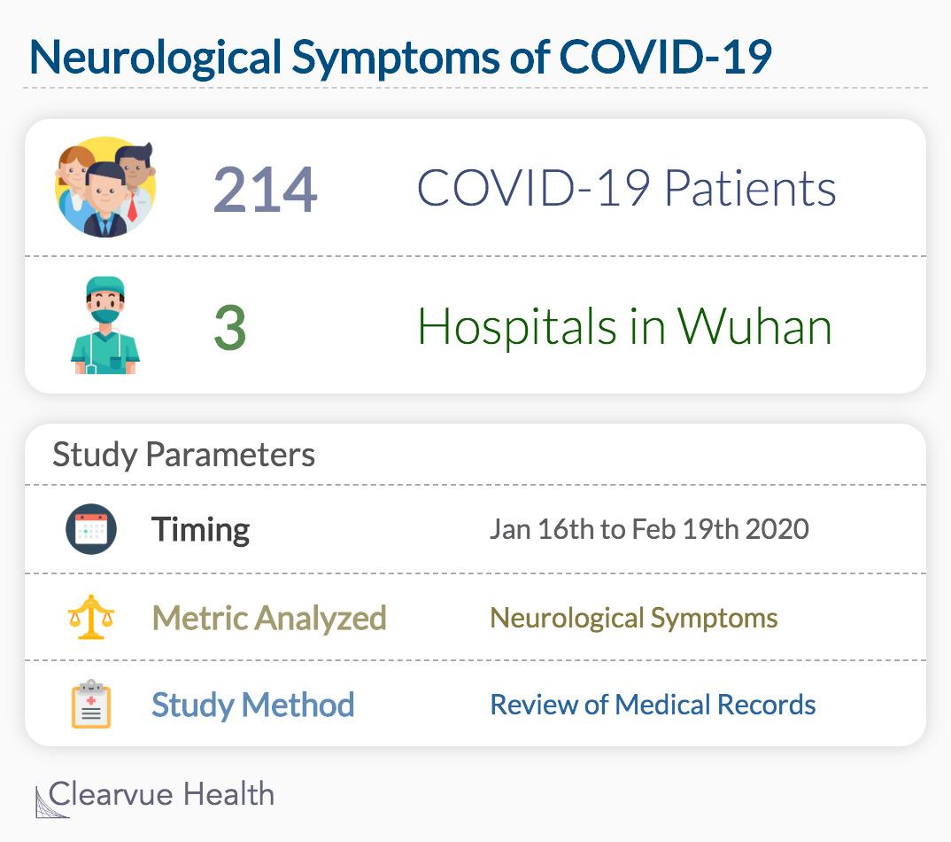 Study: Neurological Symptoms of COVID-19