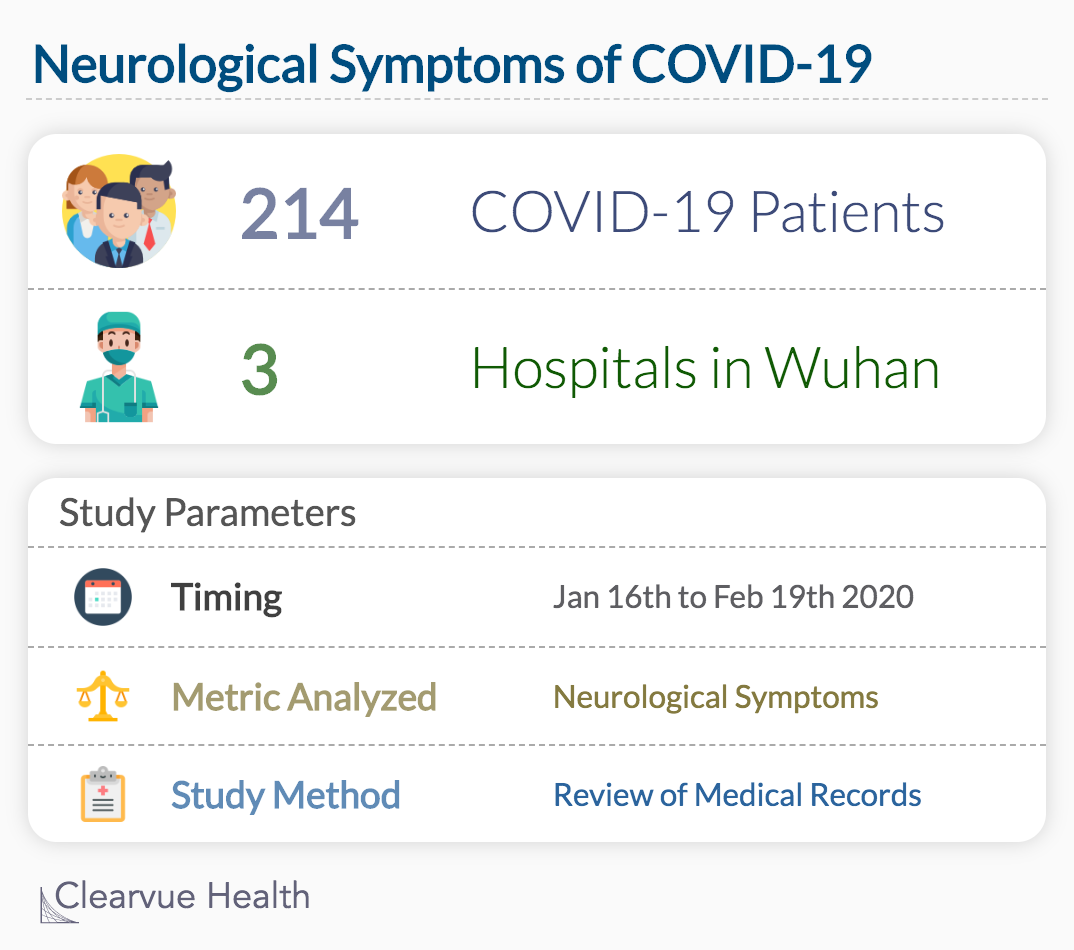 Study: Neurological Symptoms of COVID-19