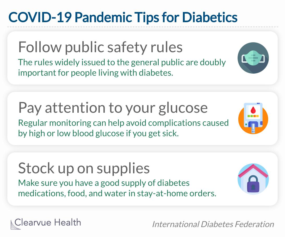 For people living with diabetes it is important to take precautions to avoid the virus if possible.