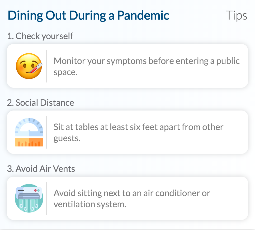 Dining out during a pandemic