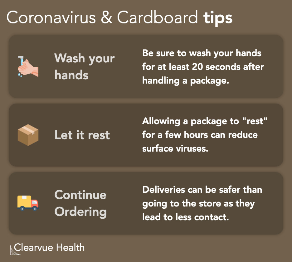 Coronavirus and cardboard tips