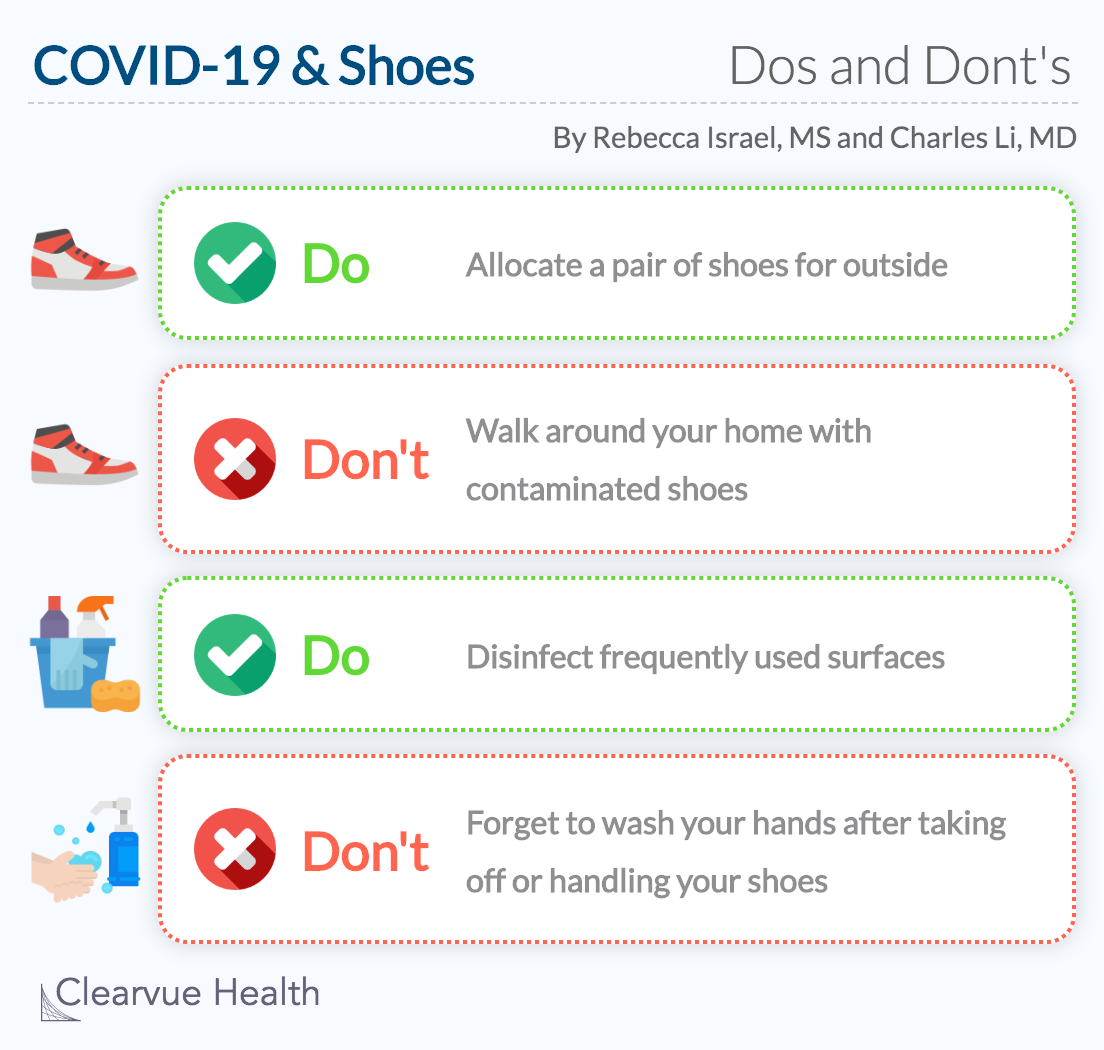 COVID-19 & Shoes Guide
