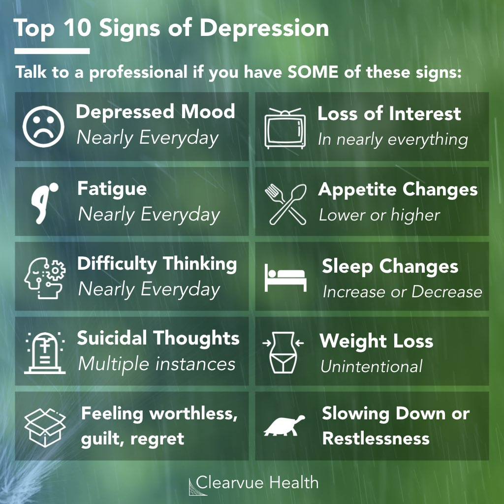 Top 10 signs and symptoms of depression
