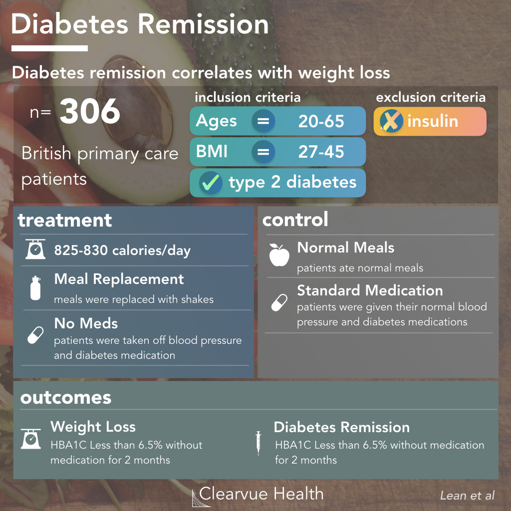 direct diabetes cure trial design