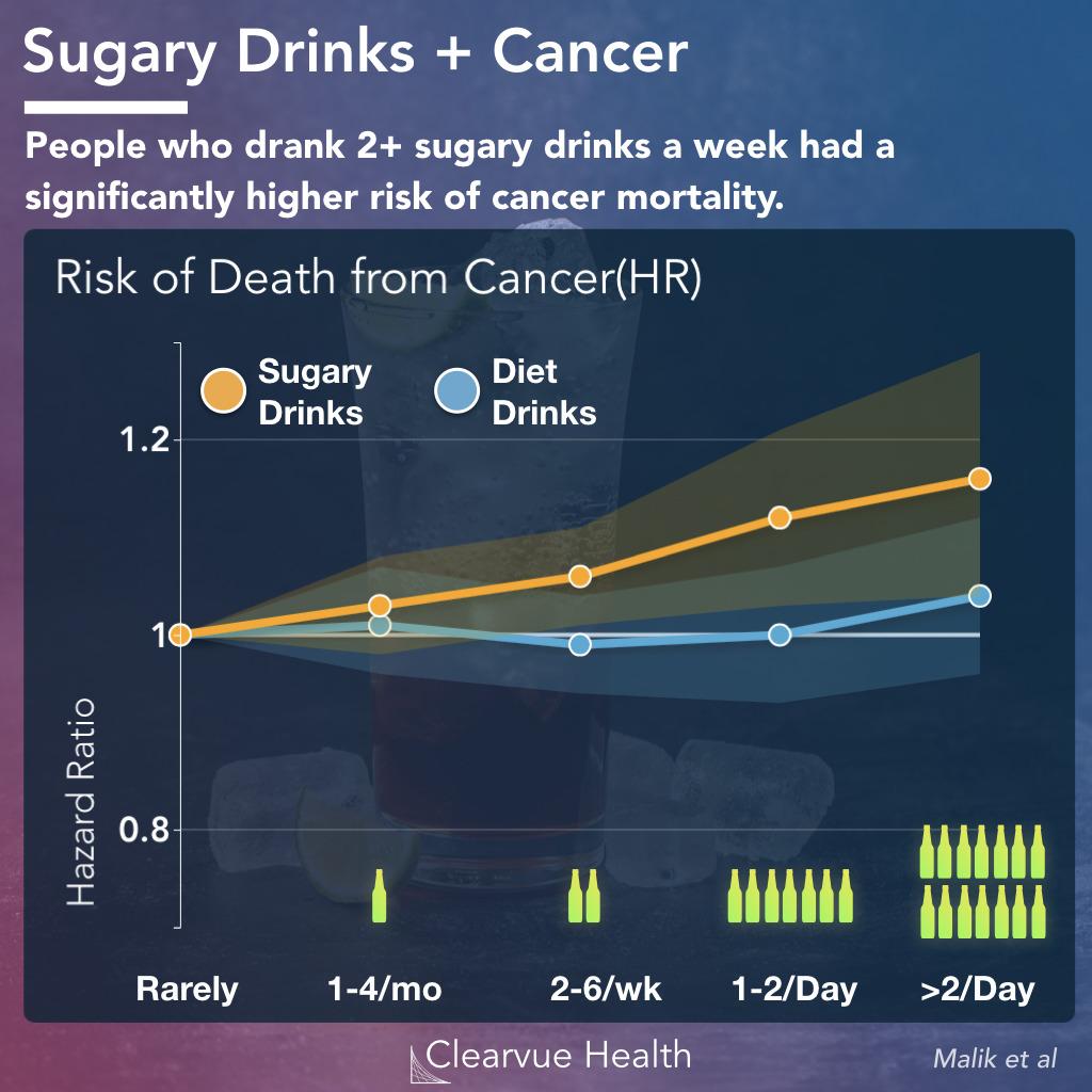 thumbnail 2 for diet-drinks-vs-regular-soda