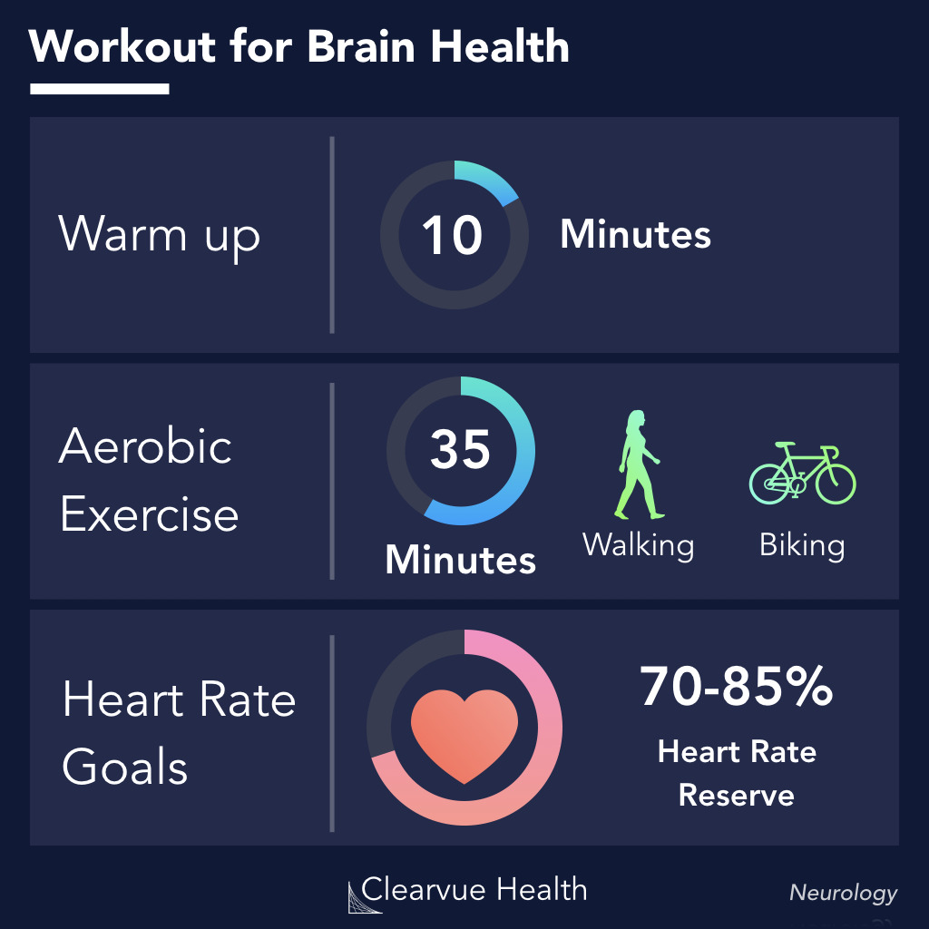 exercise program for brain health