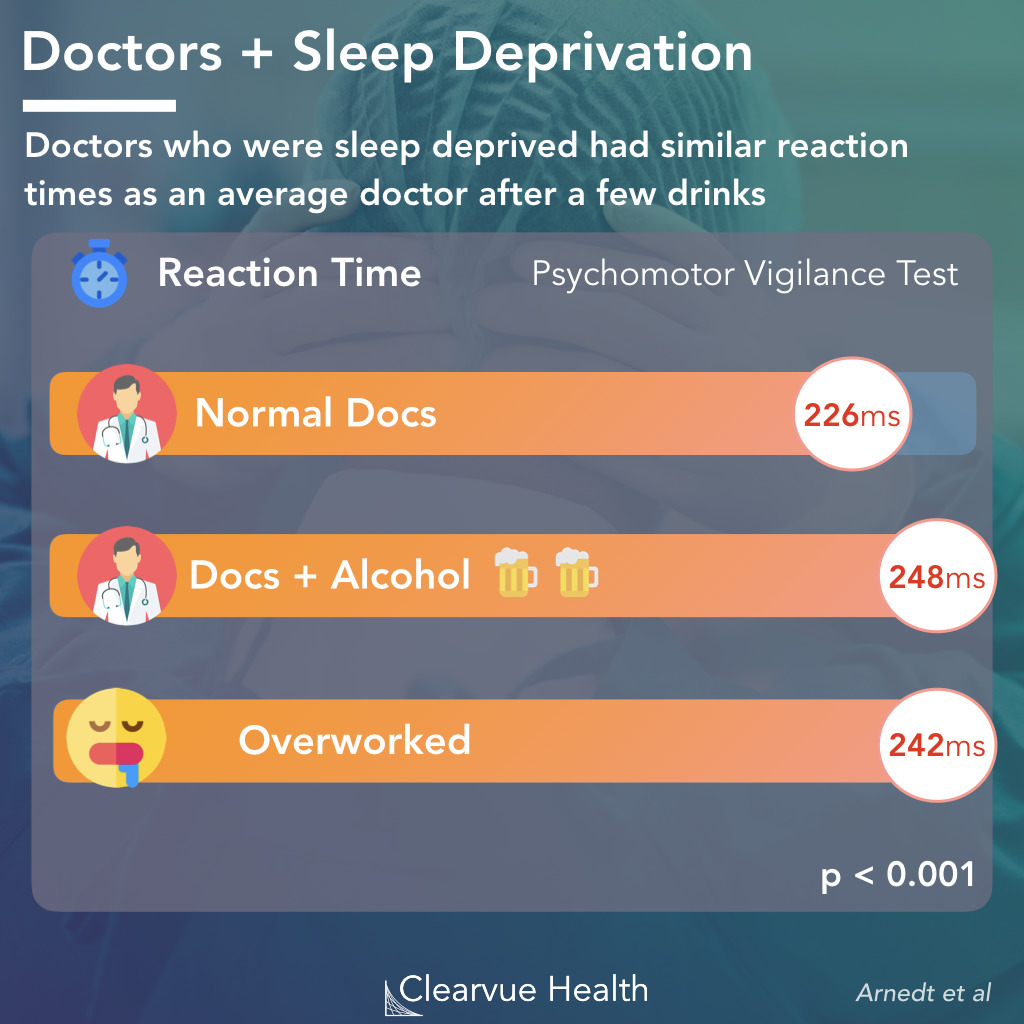 working overnight health effects