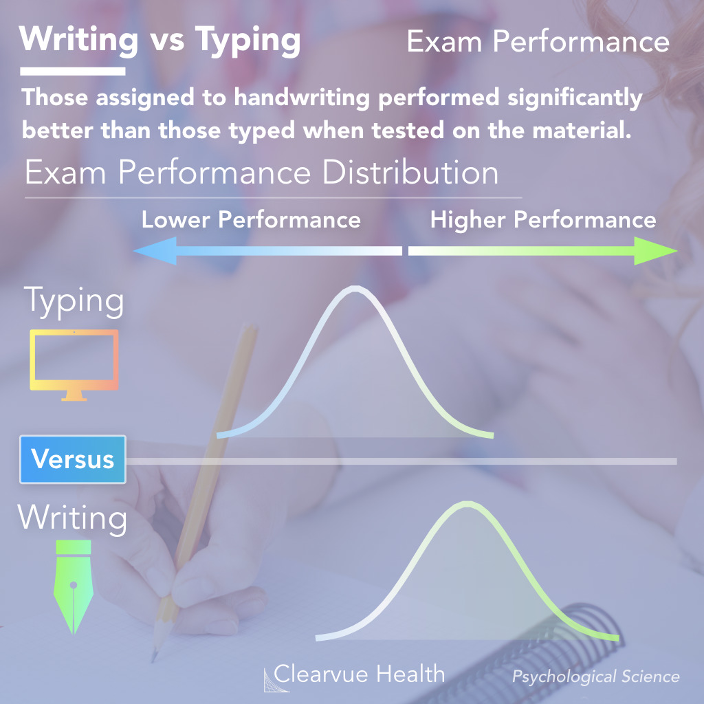 chart of exam performance with handwriting notes
