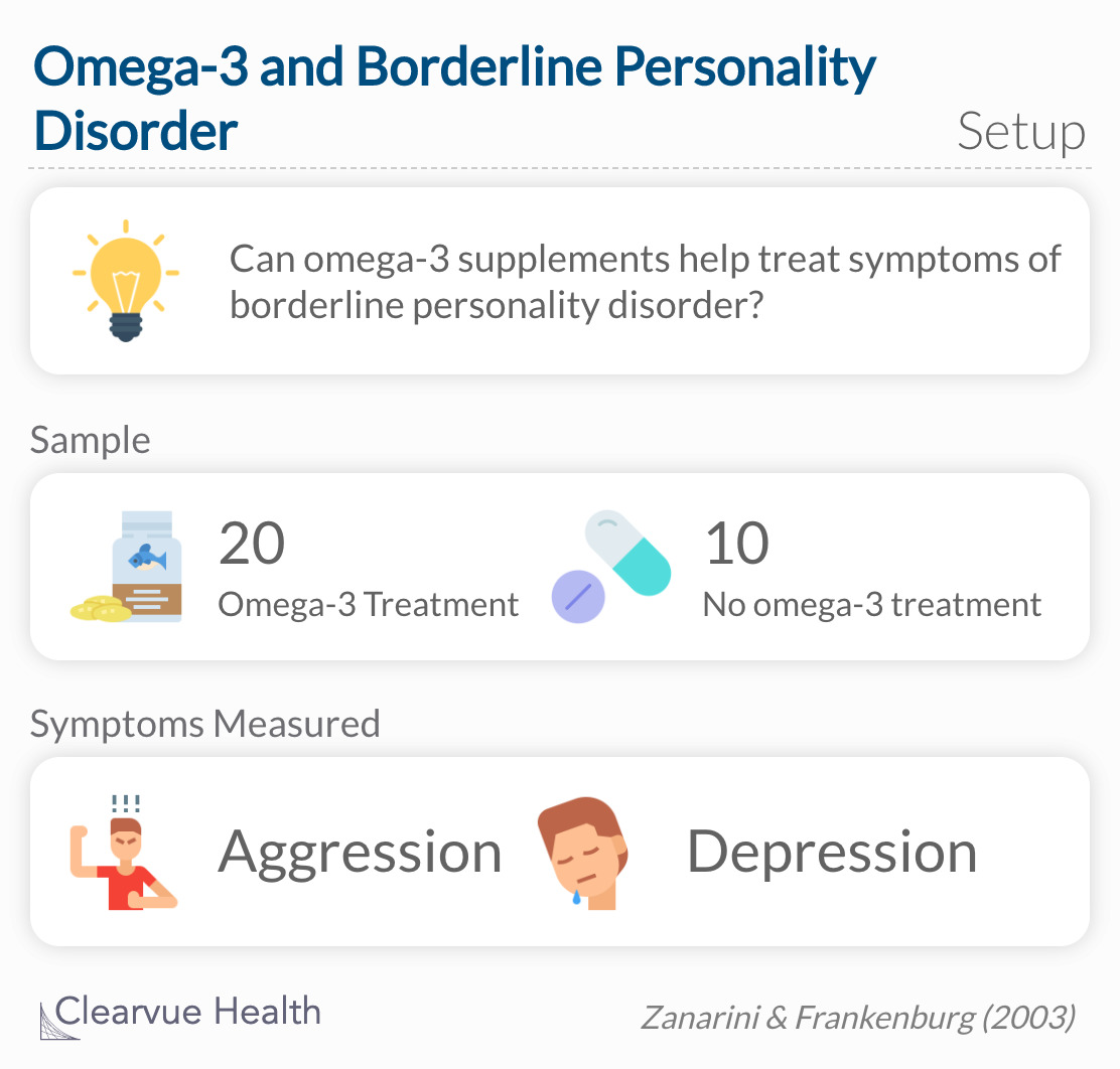 Can omega-3 supplements help treat symptoms of borderline personality disorder?