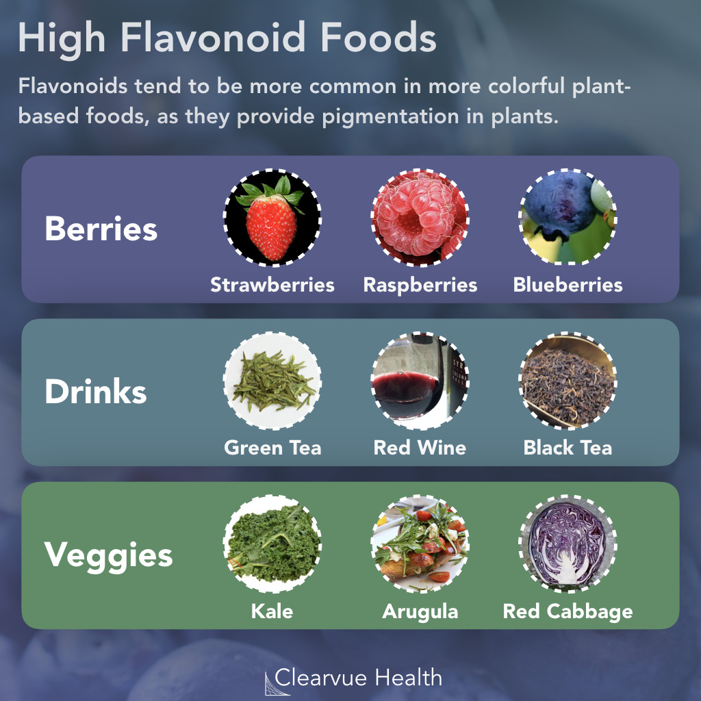 High Flavonoid Foods