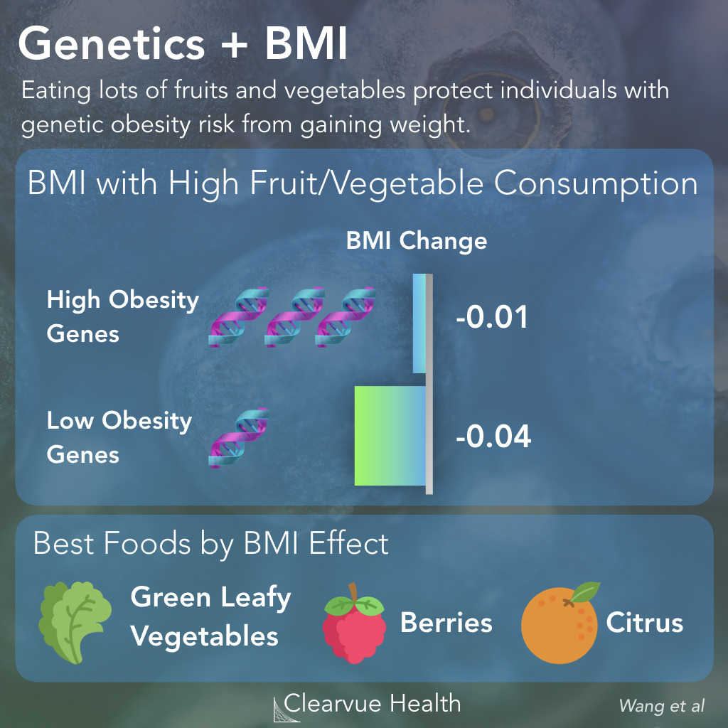 Effects of High Fruit + Vegetable Consumption
