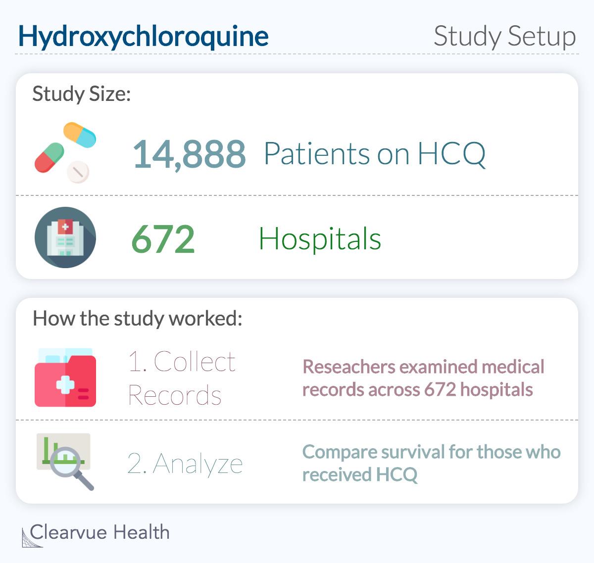 The Lancet Hydroxychloroquine Study Setup