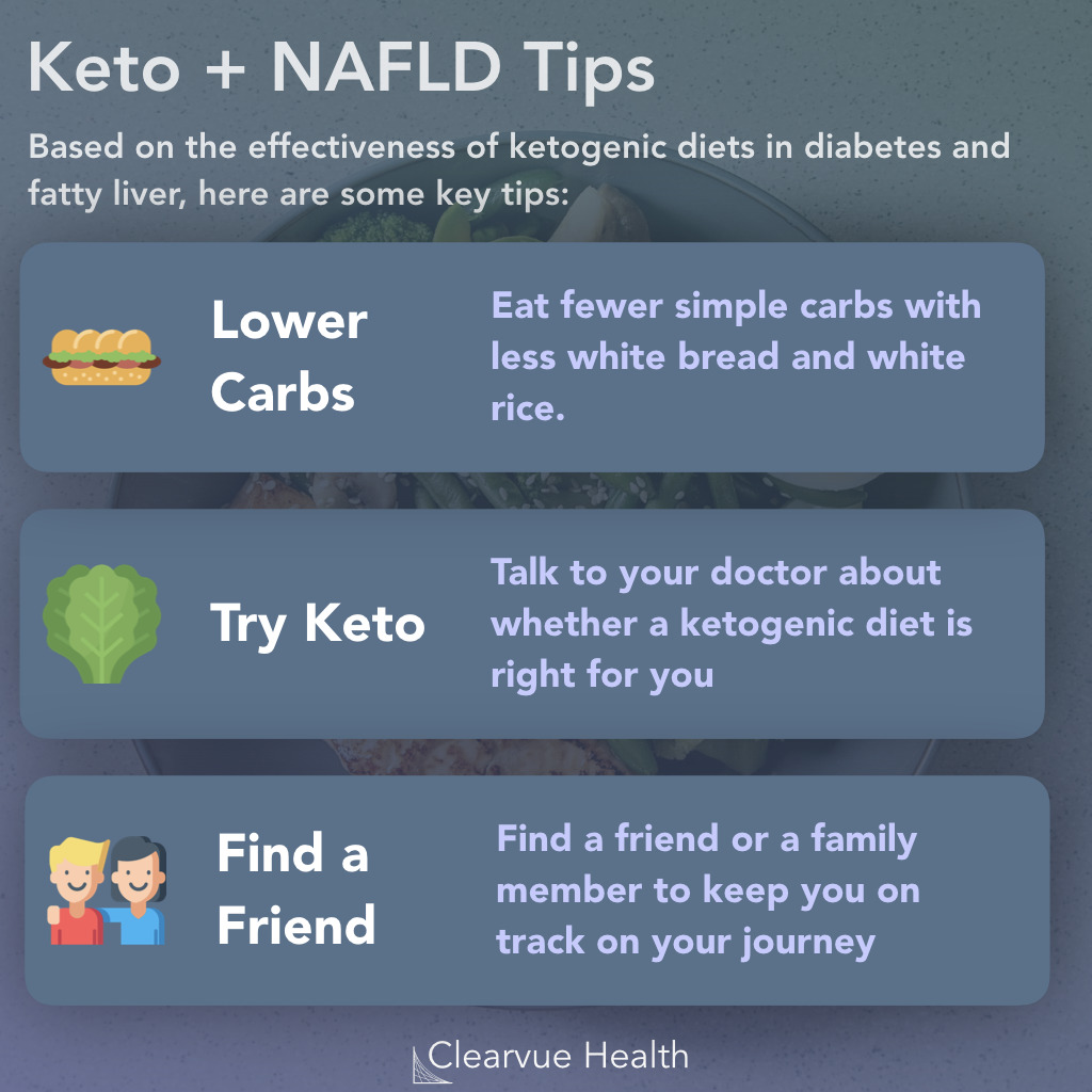 Tips on Keto Diets & Fatty Liver Disease