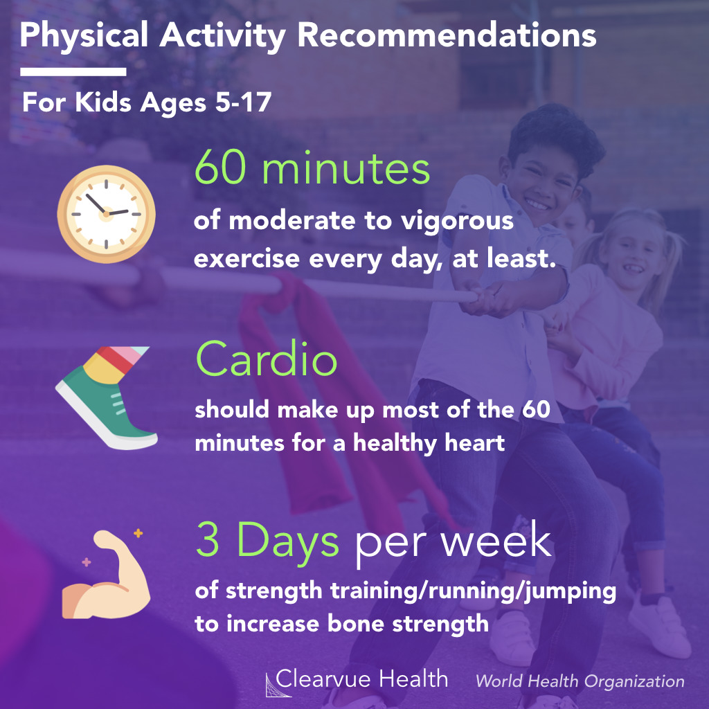Recommendation for exercise in kids