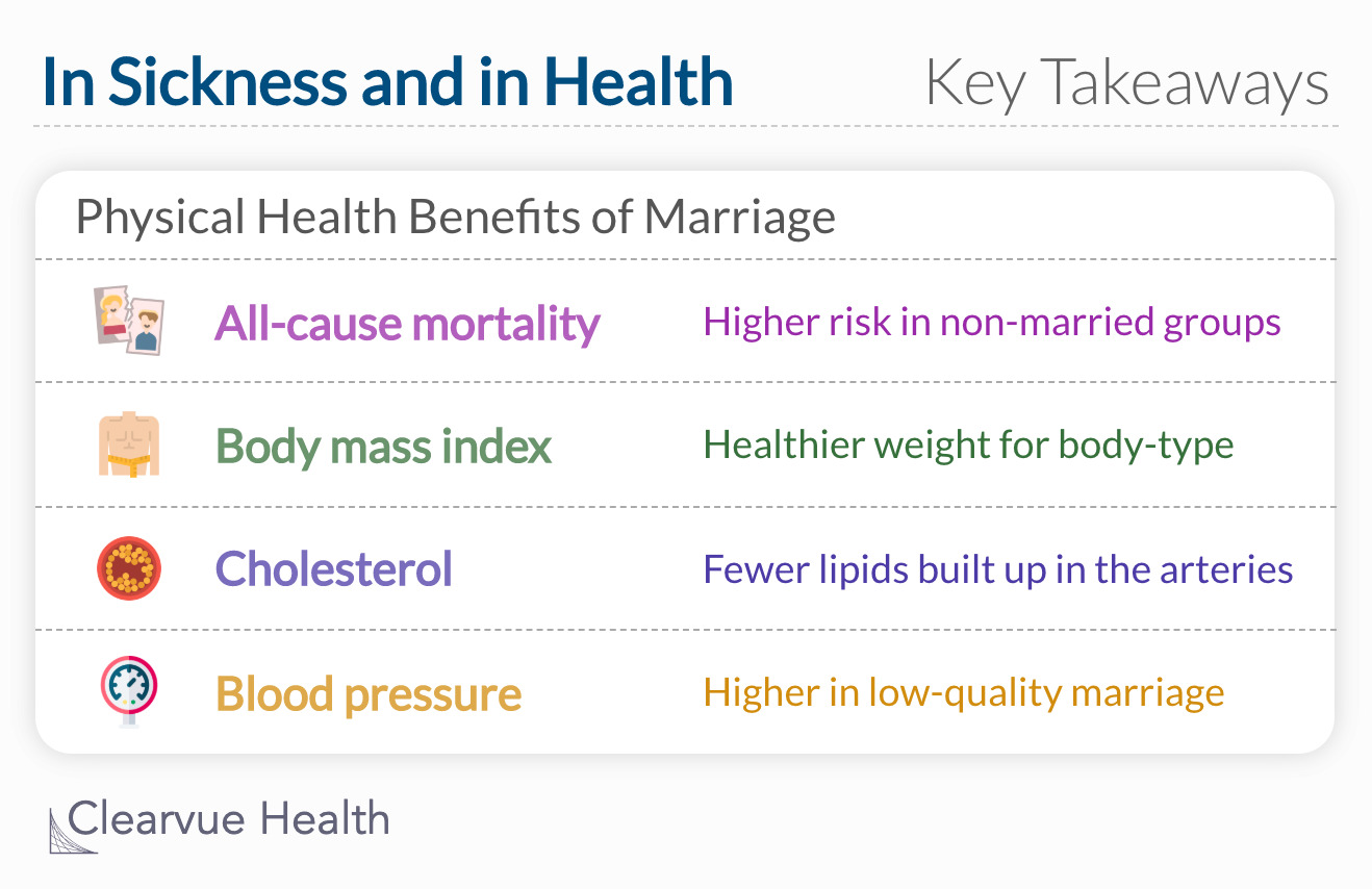 key takeaways about the physical health benefits of marriage