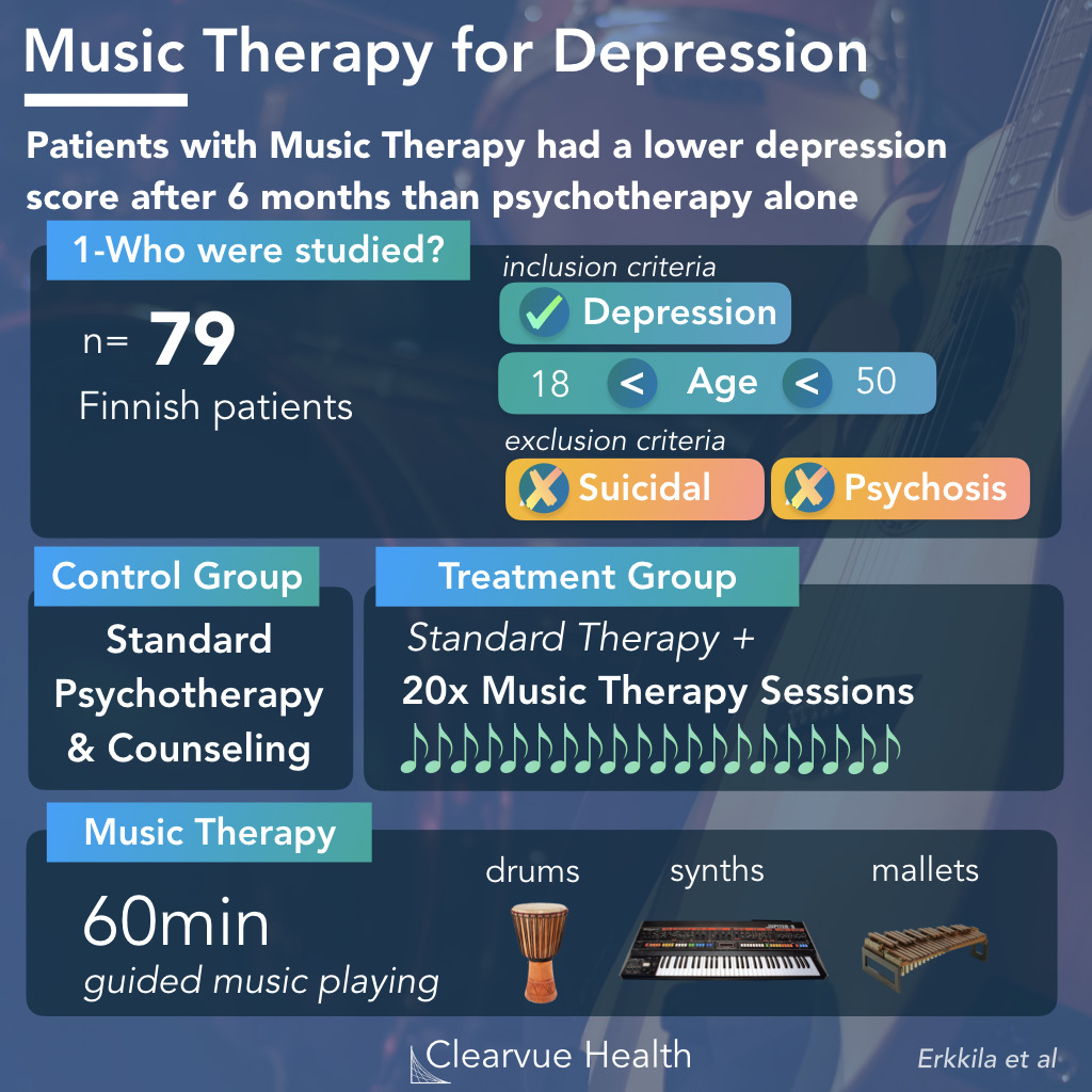 design of music therapy and depression study