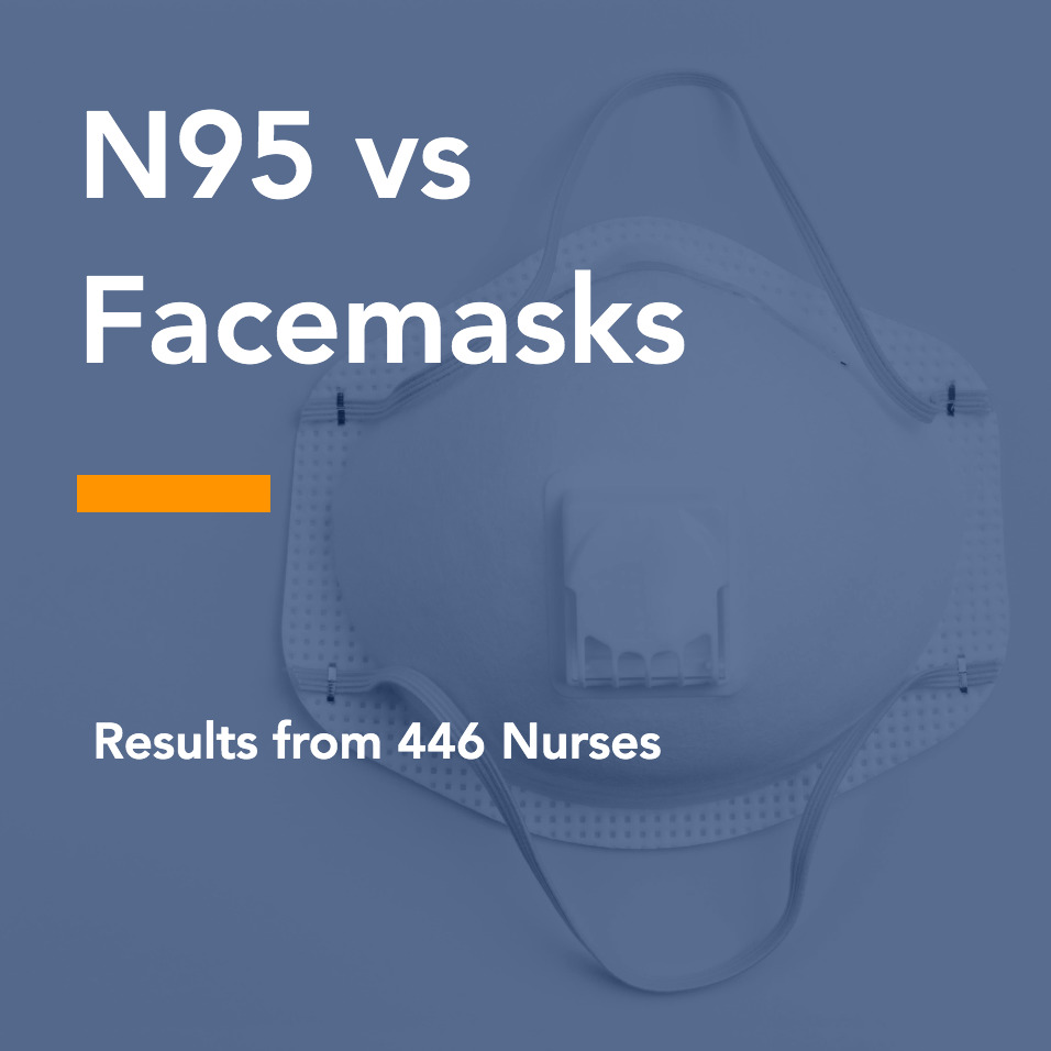 N95 vs Facemasks