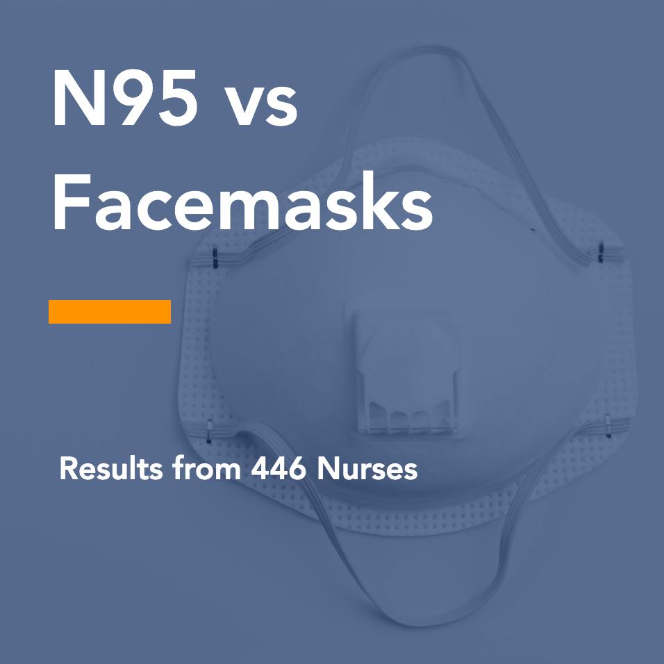 N95 vs Facemasks