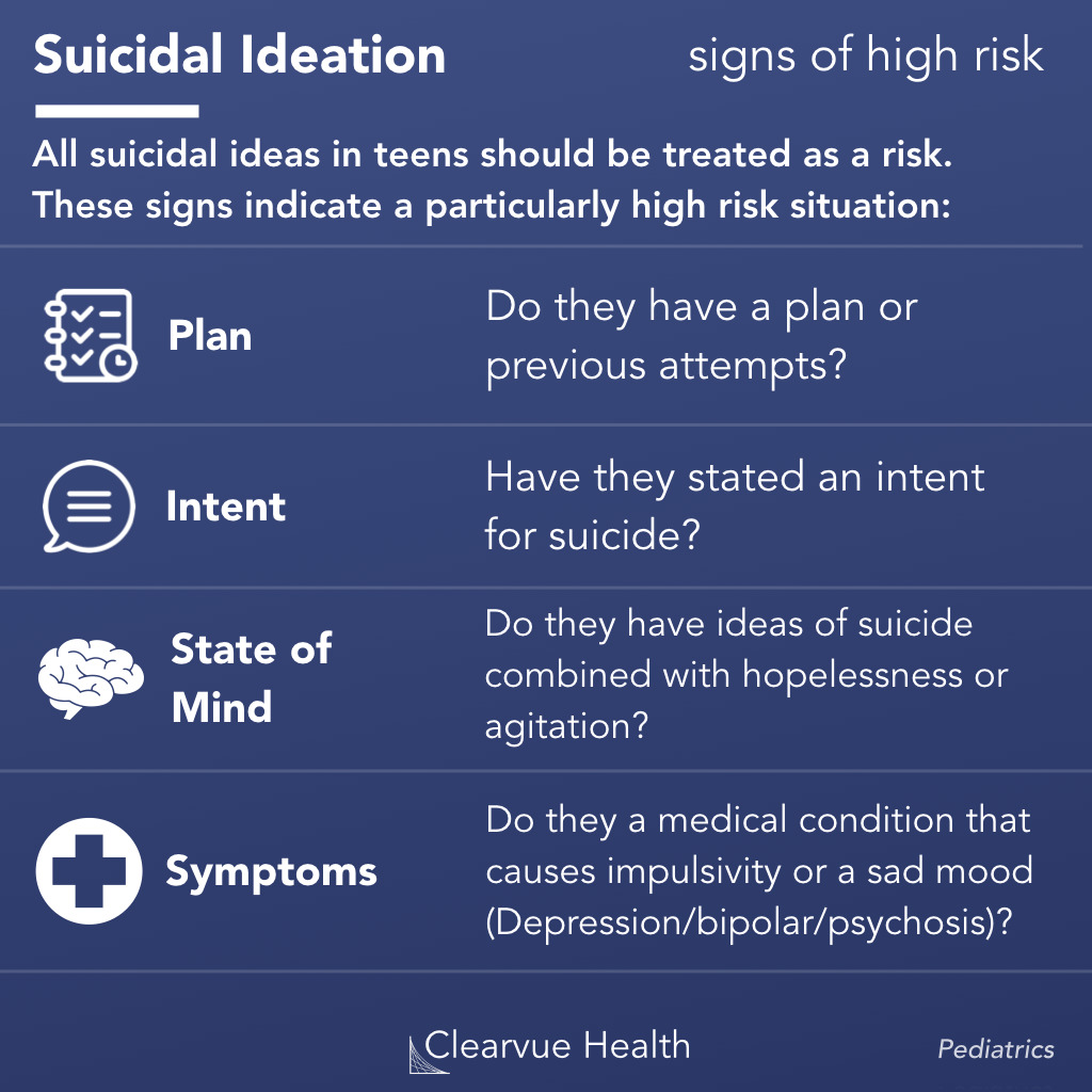 risk factors for suicidal ideation in teens