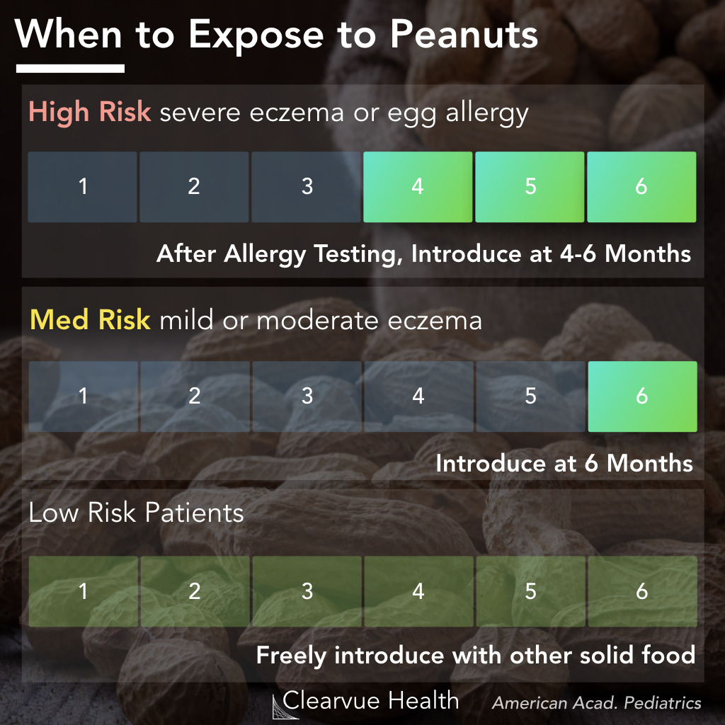peanut exposure therapy recommendations