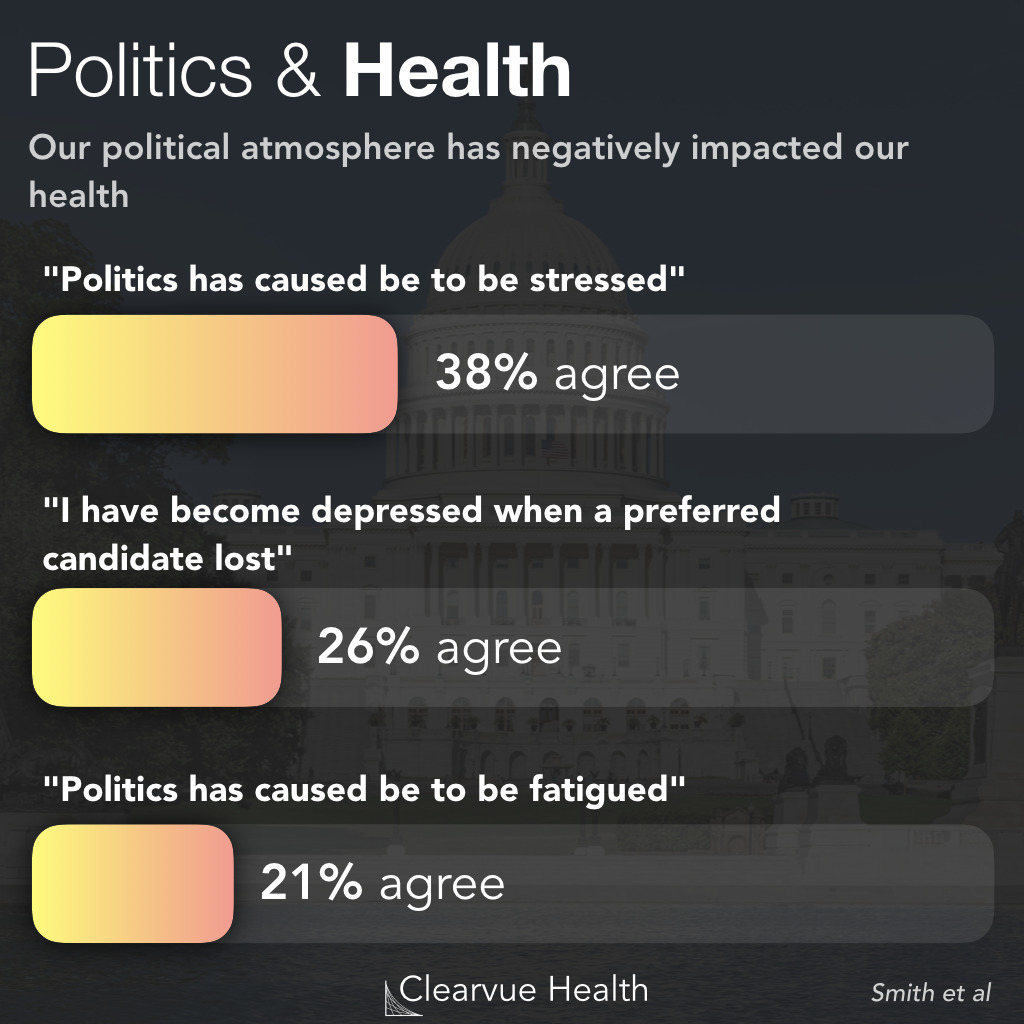 Effects of Politics on Health