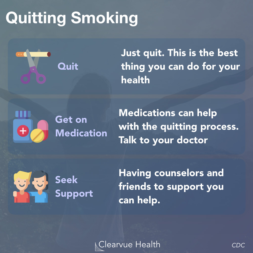 Recommendations on Quitting Smoking