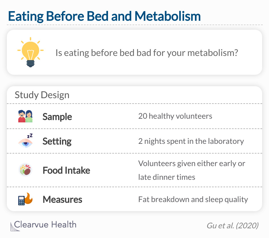 Is eating before bed unhealthy?