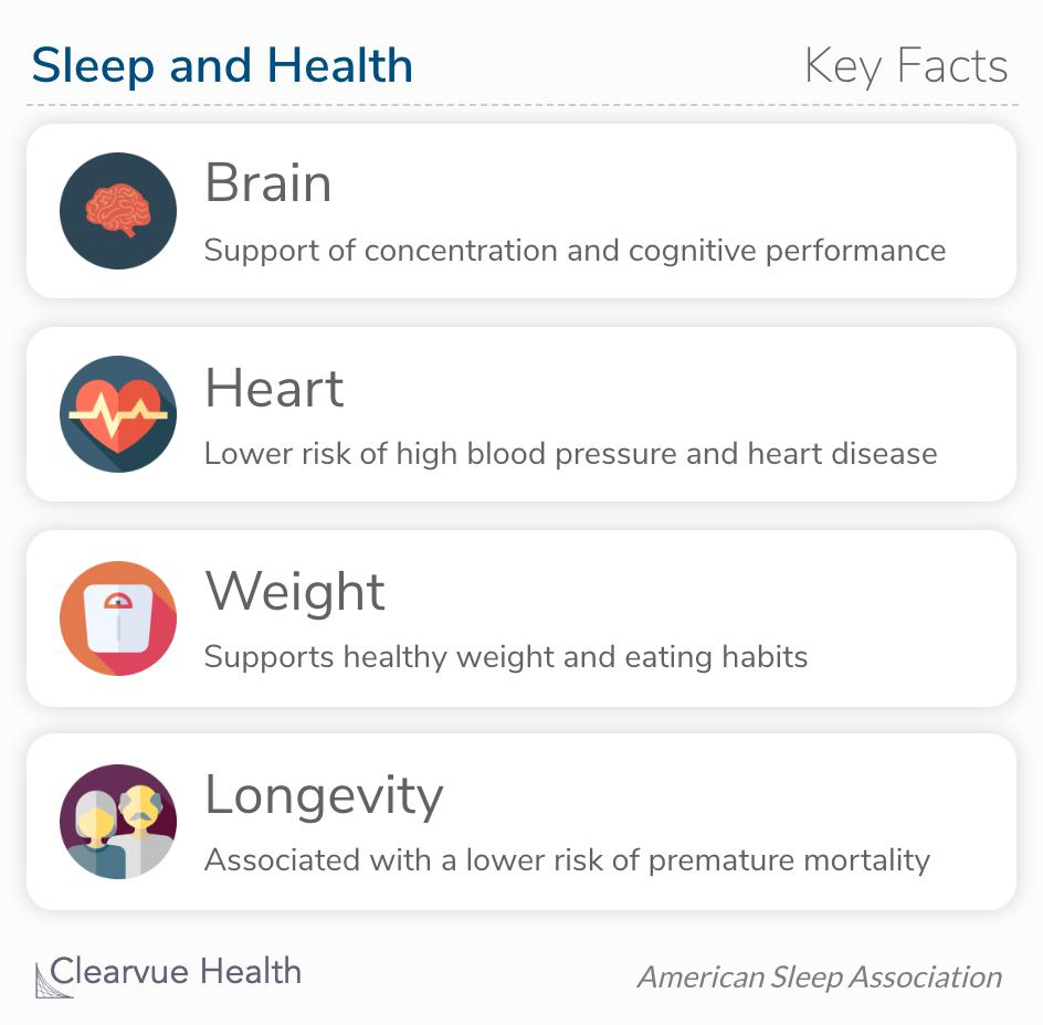 key facts about sleep and health