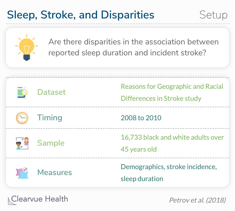 Are there disparities in the association between reported sleep duration and incident stroke?