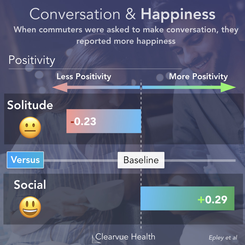3 Charts | The Science of Small Talk | Visualized Science