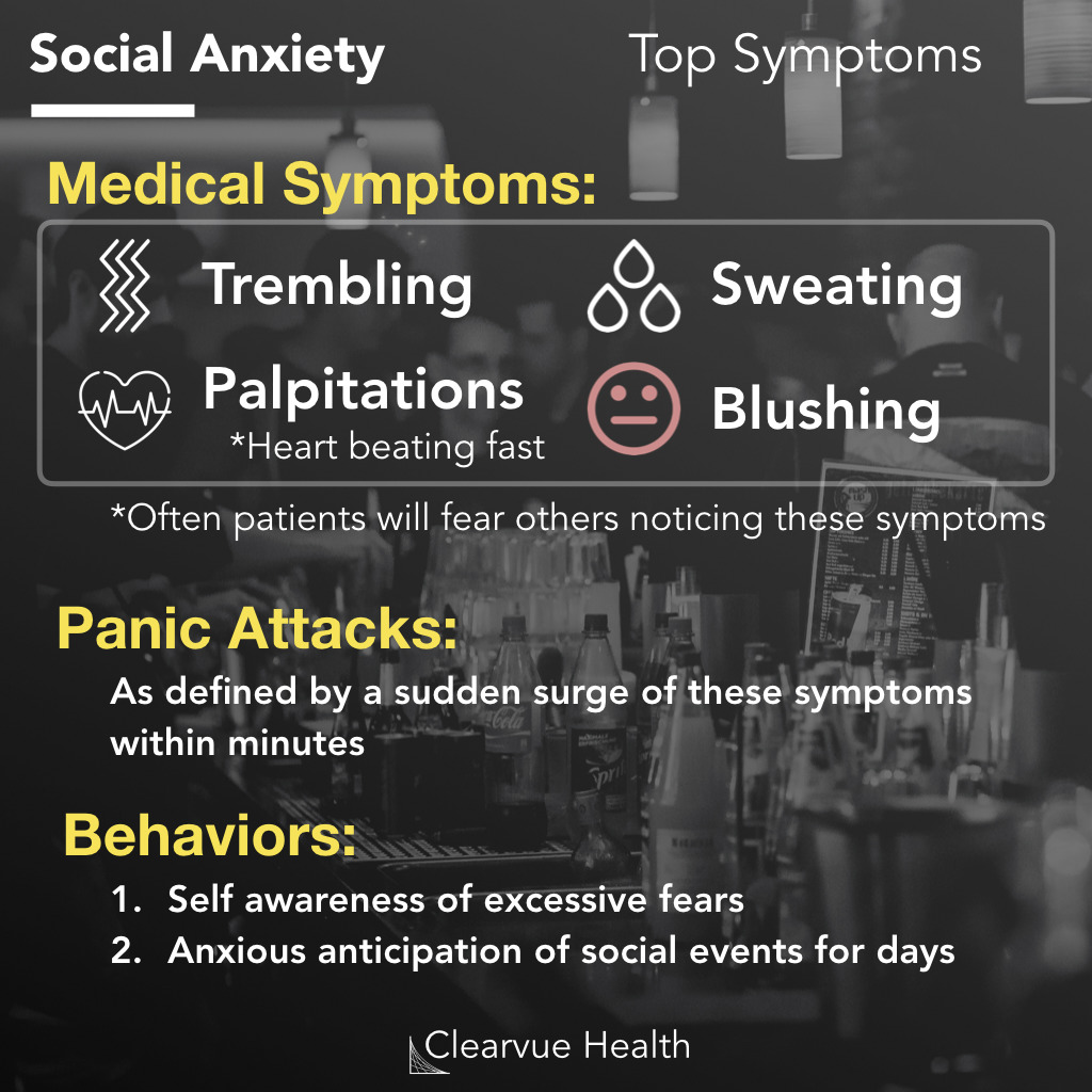 The Symptoms of Social Anxiety