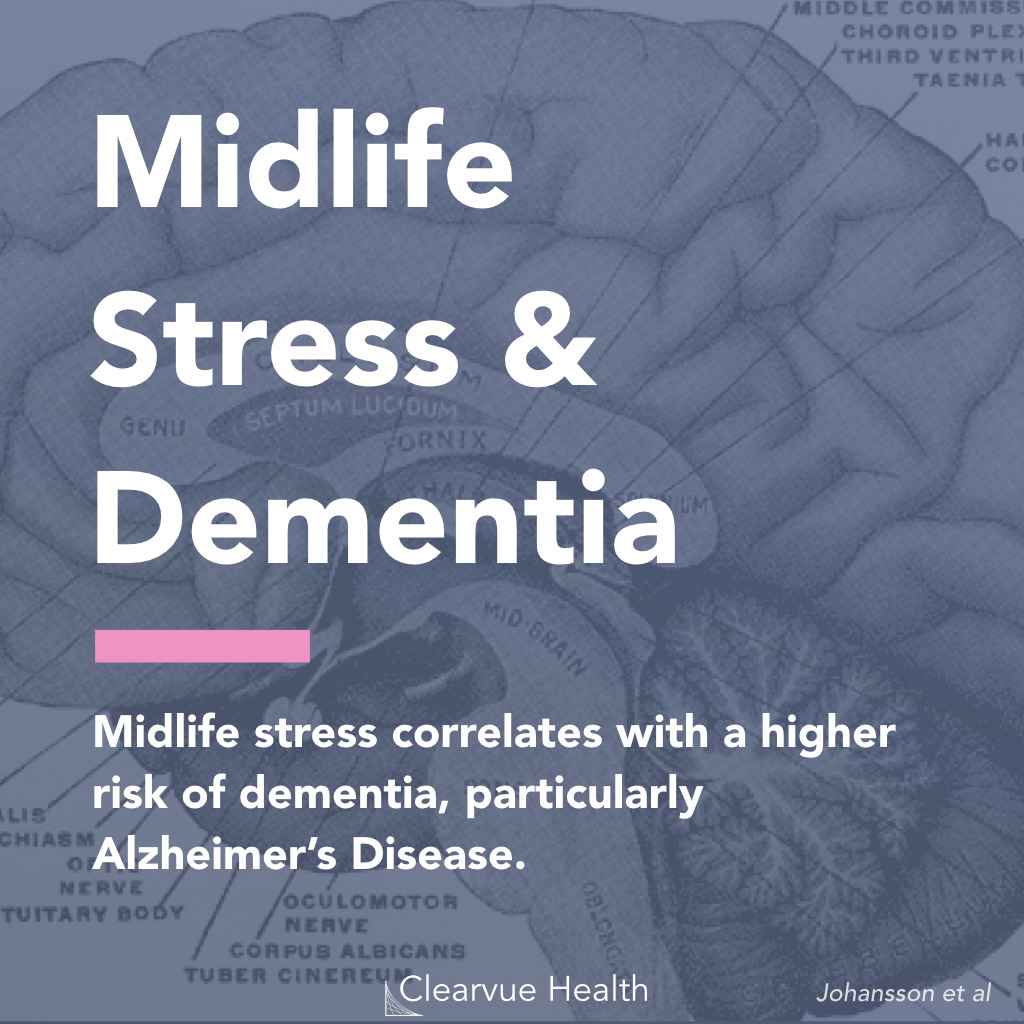 Midlife stress correlates with a higher risk of dementia, particularly Alzheimer's Disease.
