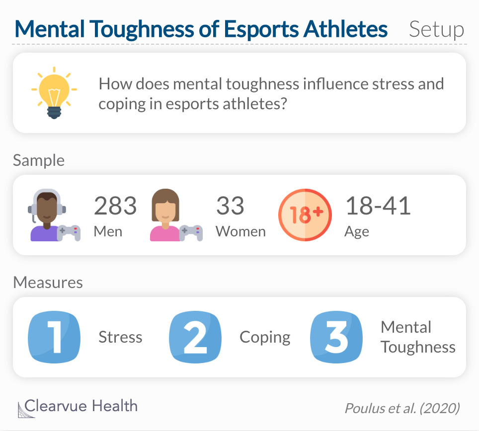 How does mental toughness influence stress and coping in esports athletes?